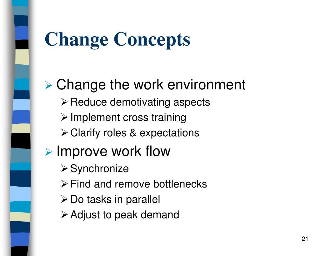 Change Concepts