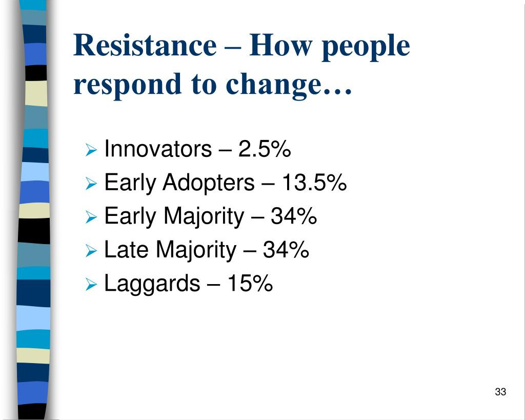 Resistance – How people respond to change…