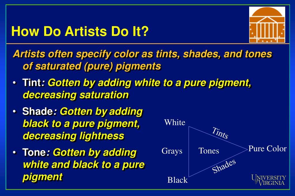 How Do Artists Do It?