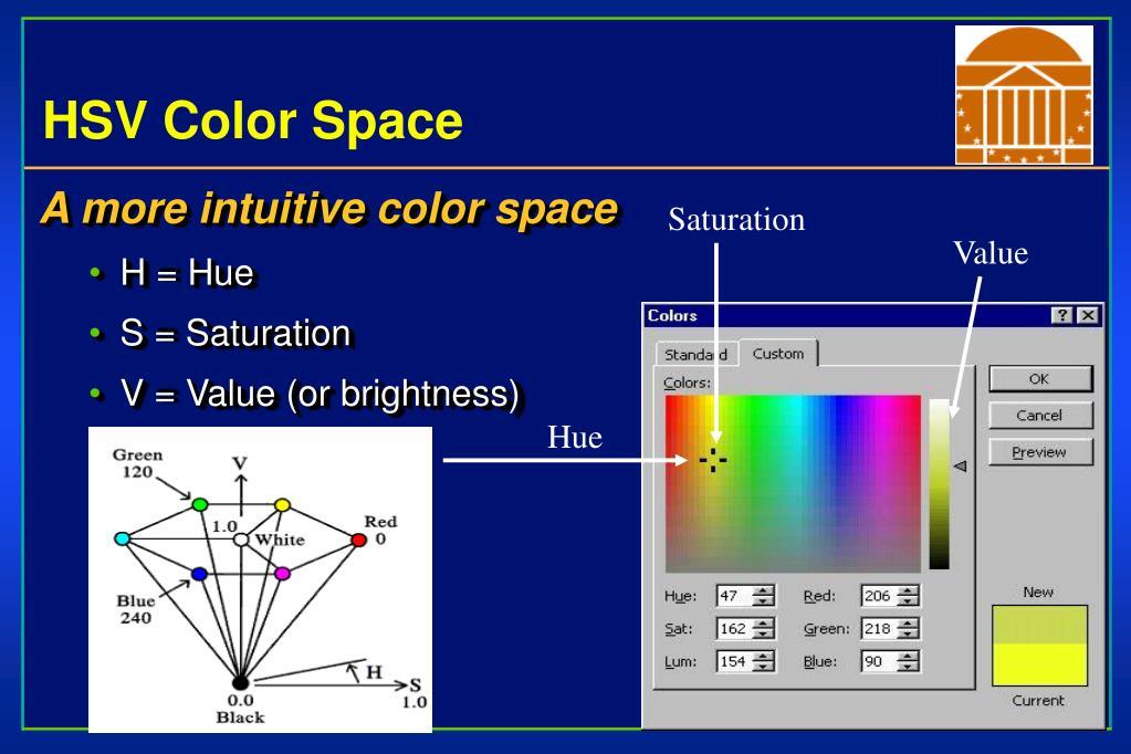 HSV Color Space