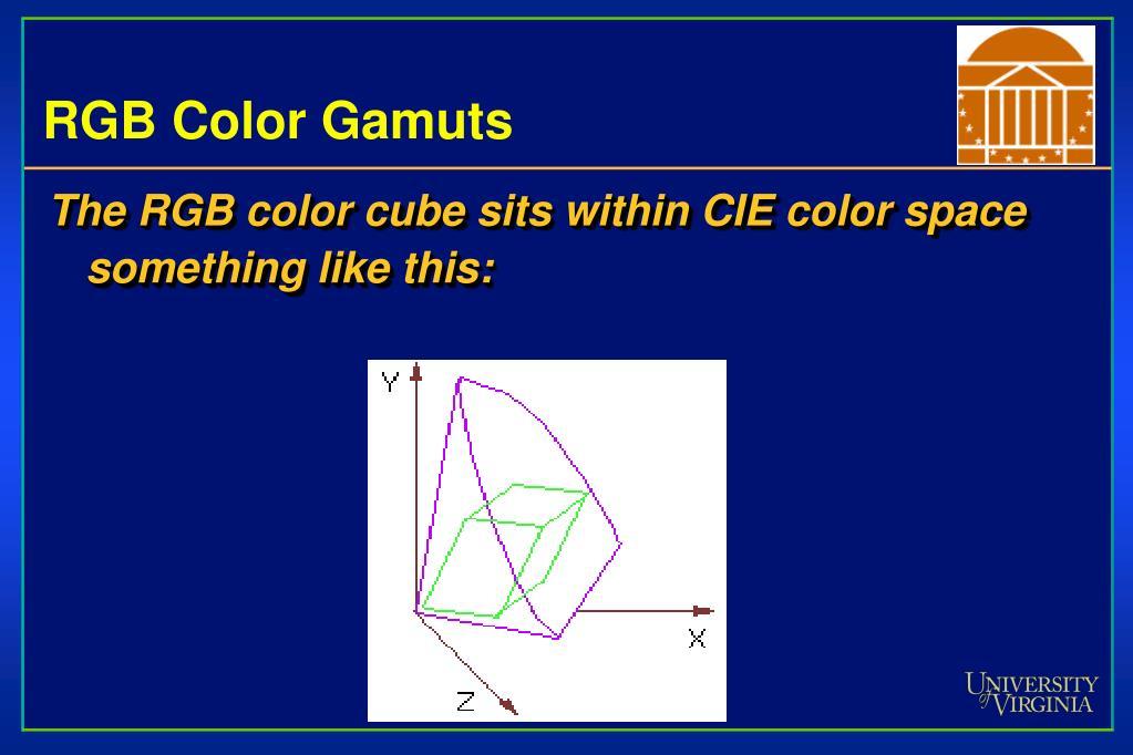 RGB Color Gamuts