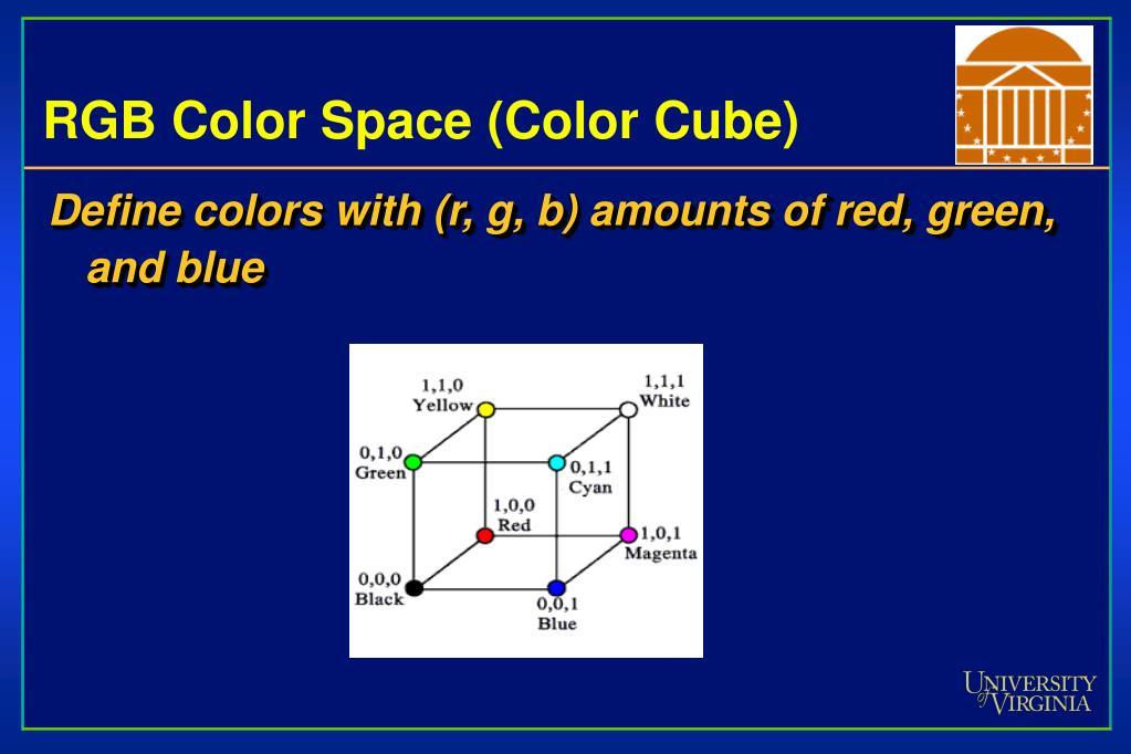 RGB Color Space (Color Cube)