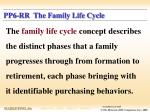 pp6 rr the family life cycle