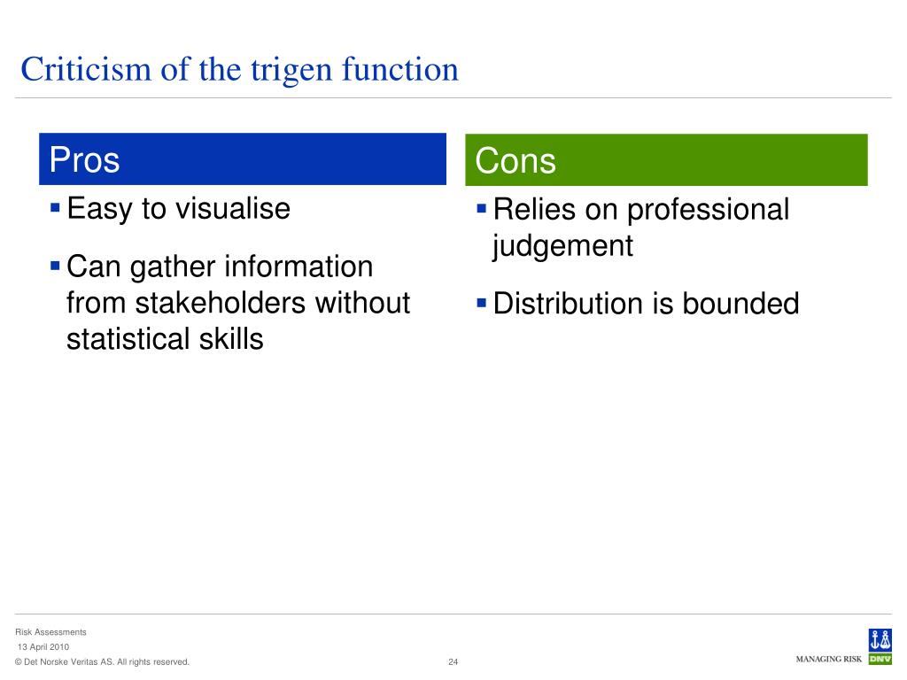 Criticism of the trigen function