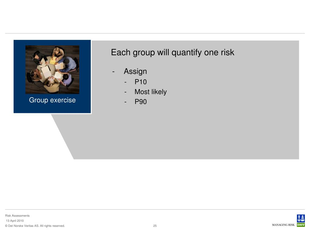 Each group will quantify one risk