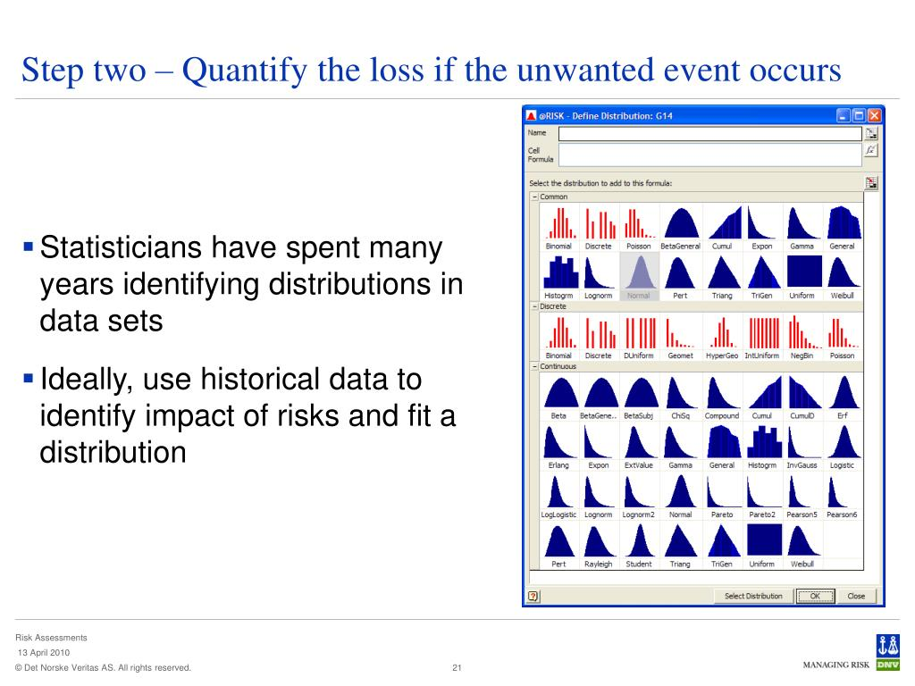 Step two – Quantify the loss if the unwanted event occurs