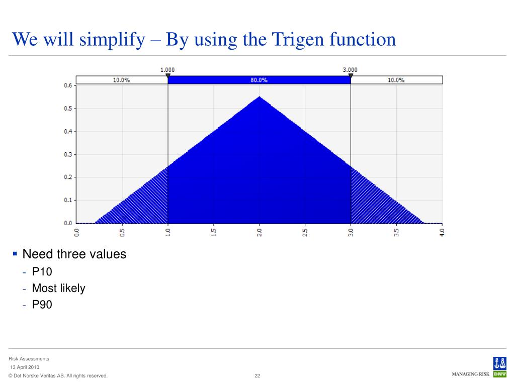 We will simplify – By using the Trigen function