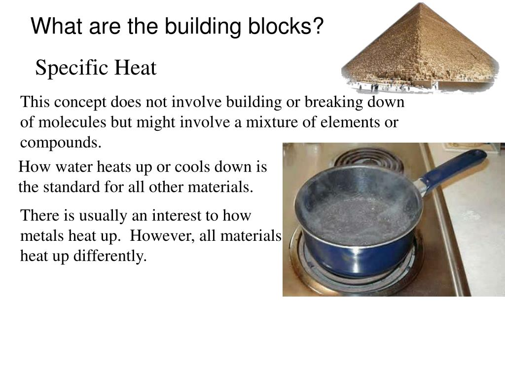What are the building blocks?