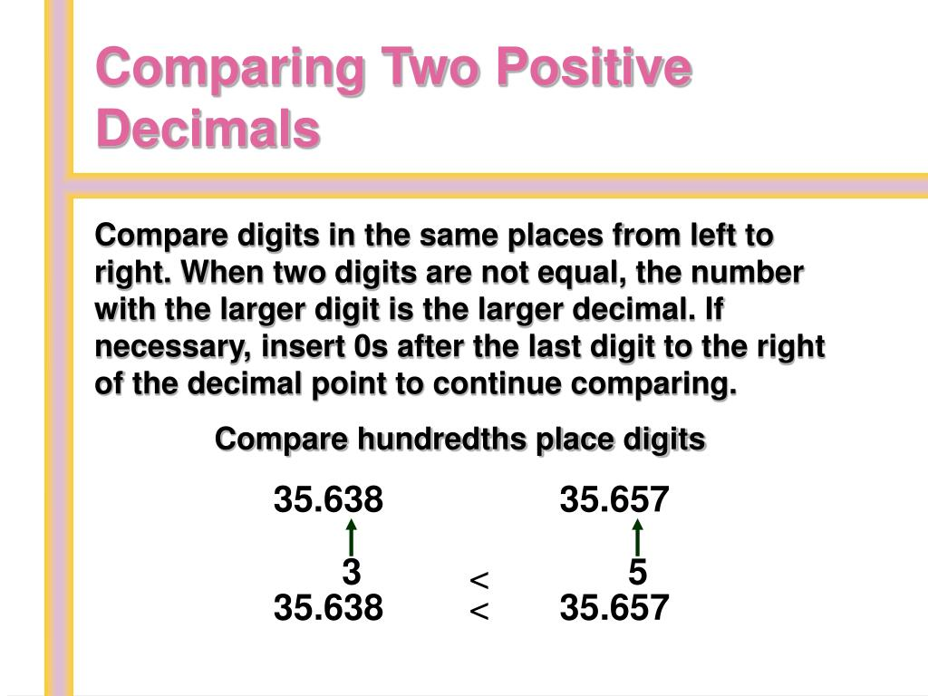 Comparing Two Positive Decimals