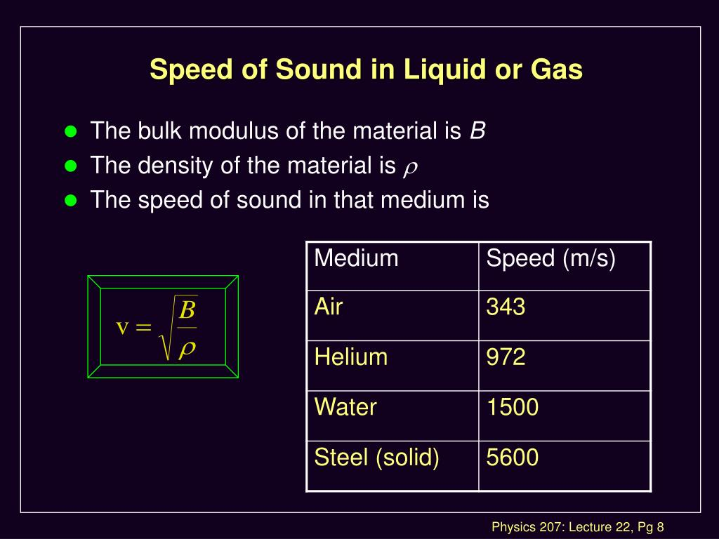 Speed of Sound in Liquid or Gas