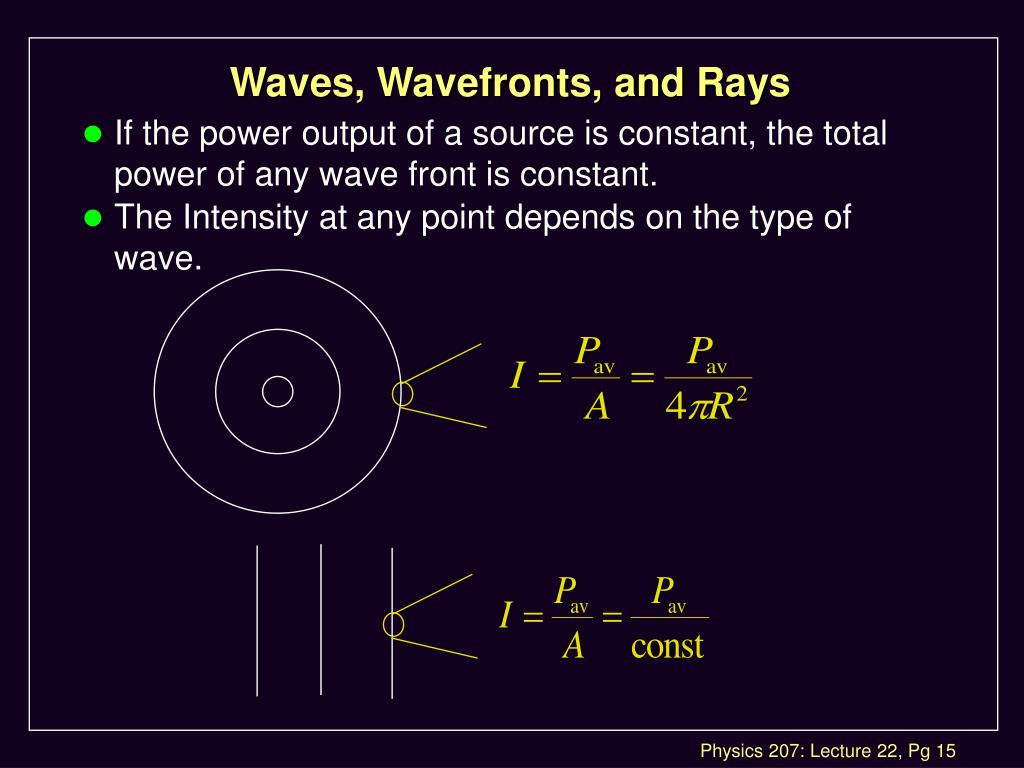 Waves, Wavefronts, and Rays