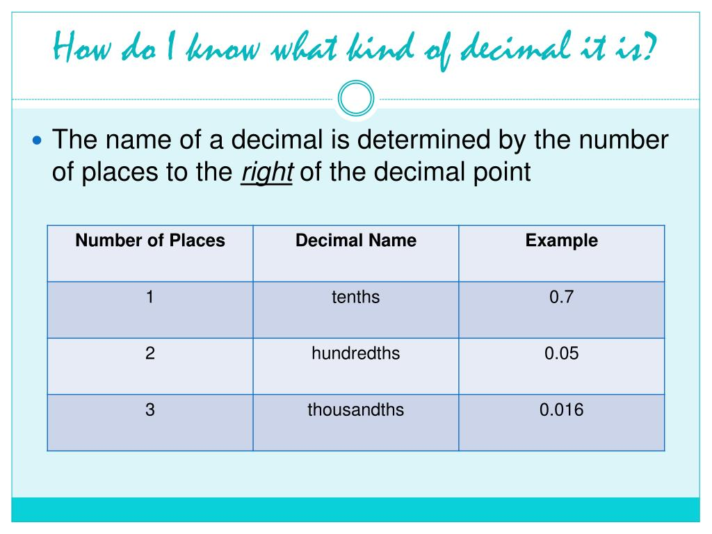How do I know what kind of decimal it is?