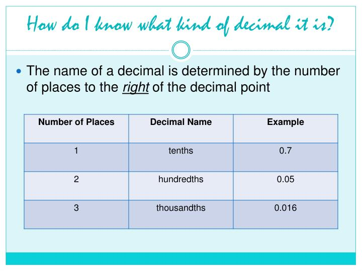 How do i know what kind of decimal it is