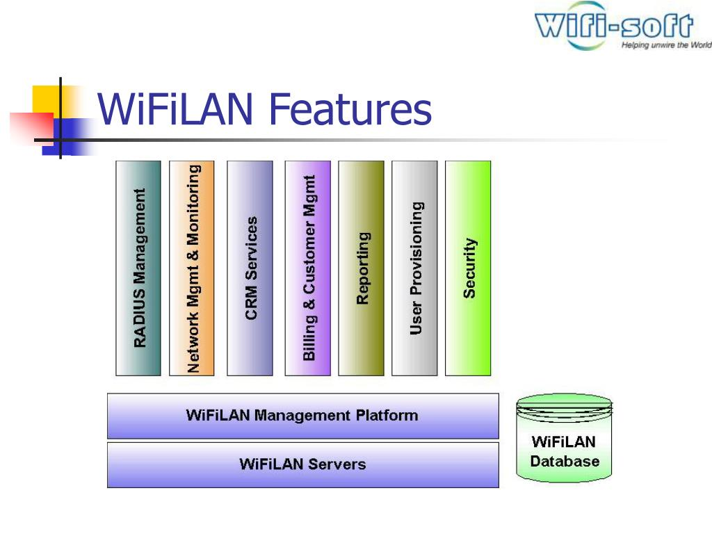 WiFiLAN Features