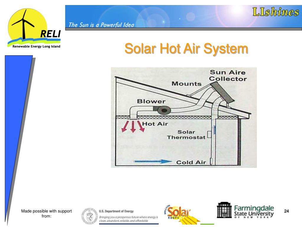 Solar Hot Air System