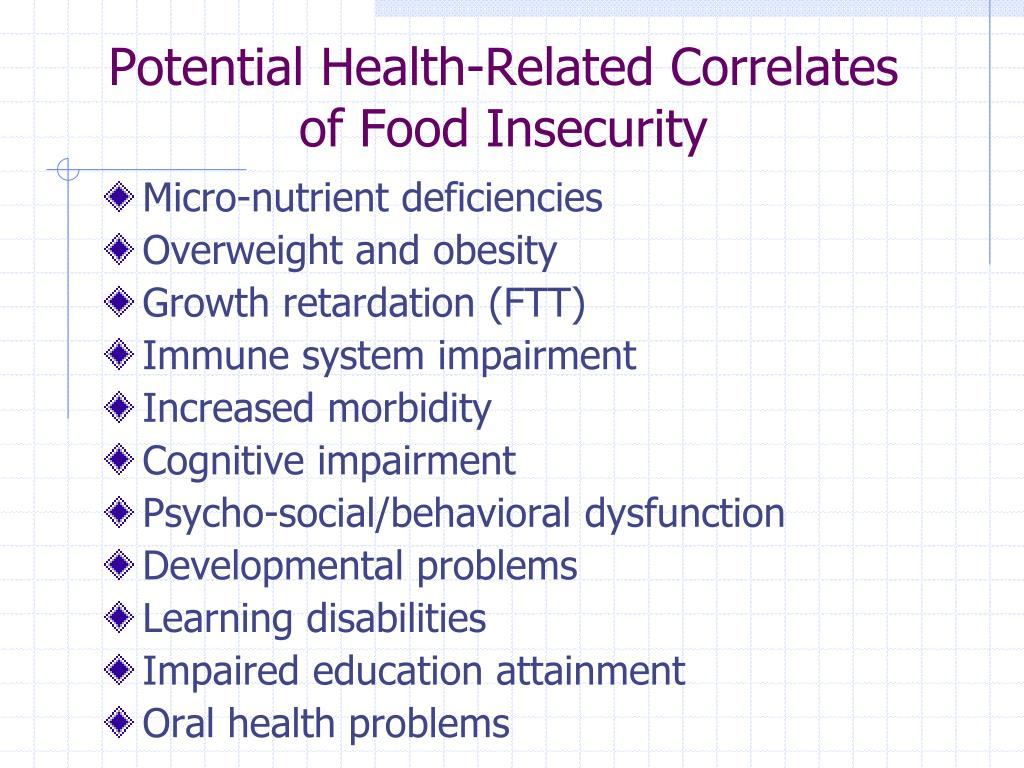 Potential Health-Related Correlates of Food Insecurity