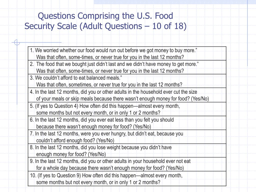 Questions Comprising the U.S. Food Security Scale (Adult Questions – 10 of 18)