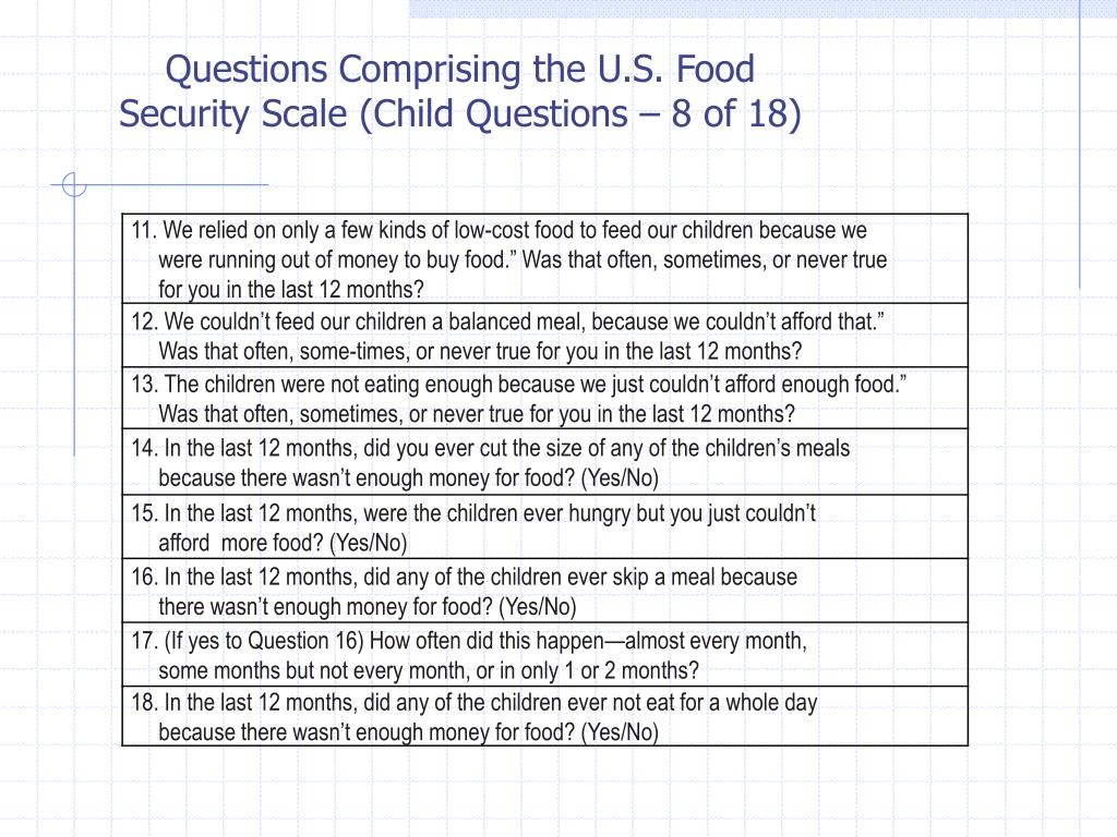 Questions Comprising the U.S. Food Security Scale (Child Questions – 8 of 18)