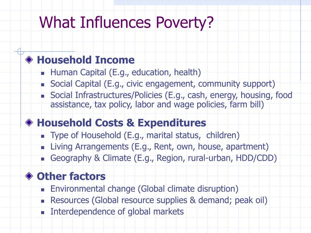 What Influences Poverty?