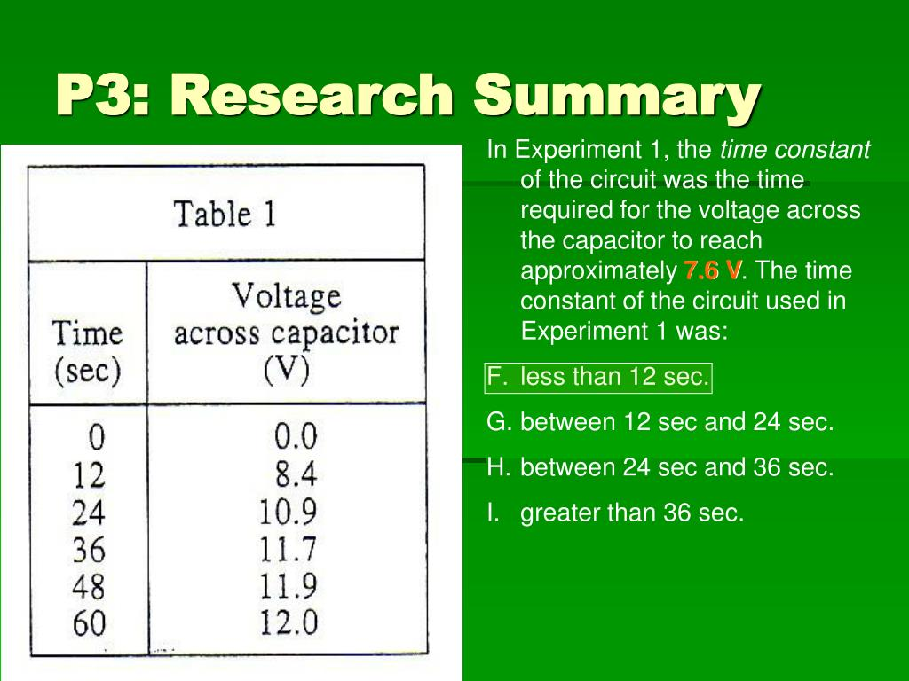 P3: Research Summary