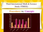 third international math science study timss
