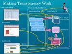 making transparency work