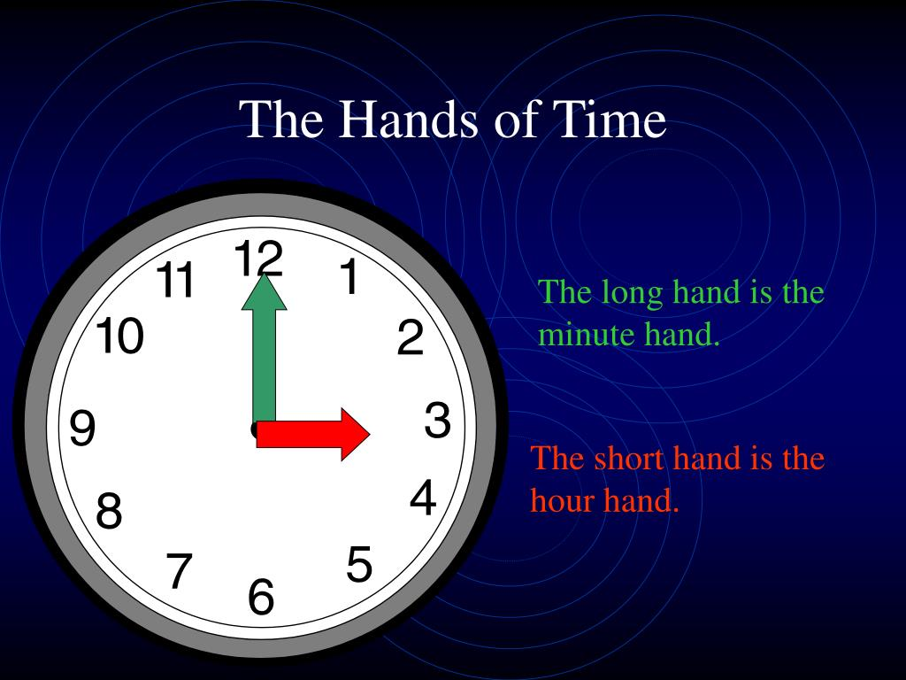 The long hand is the minute hand.