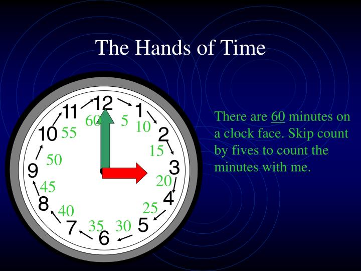 The hands of time3