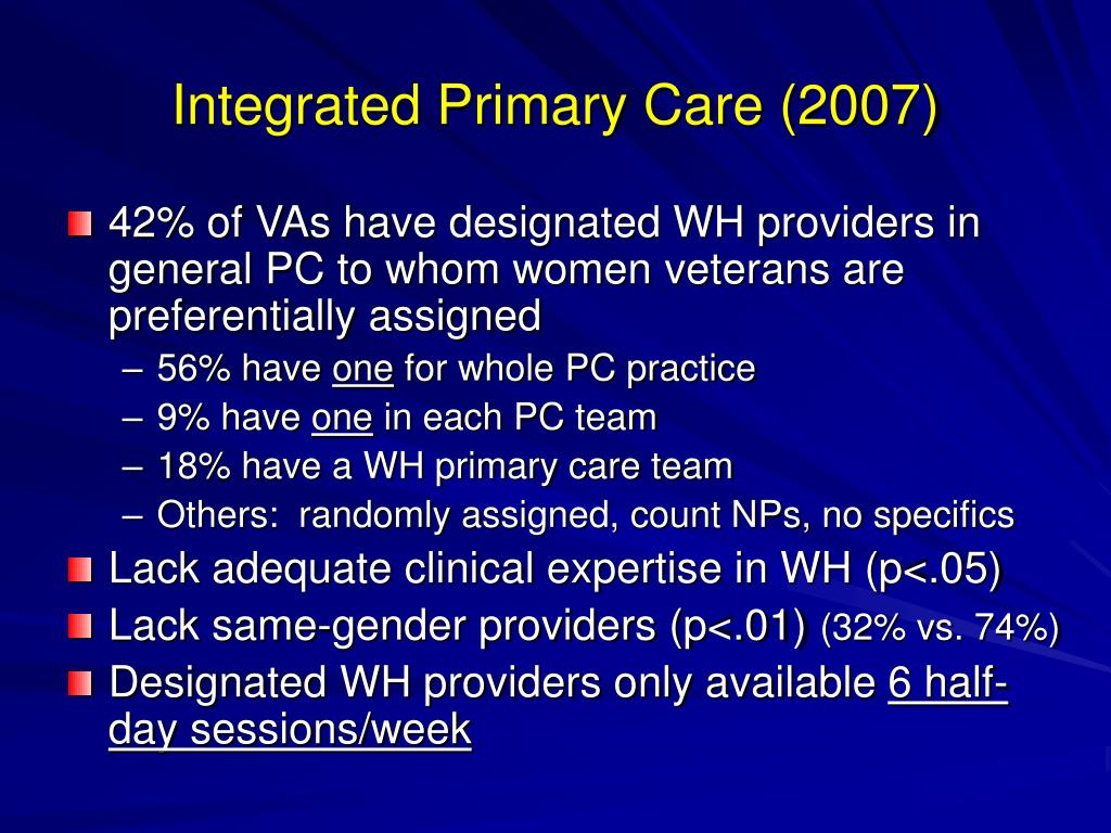 Integrated Primary Care (2007)