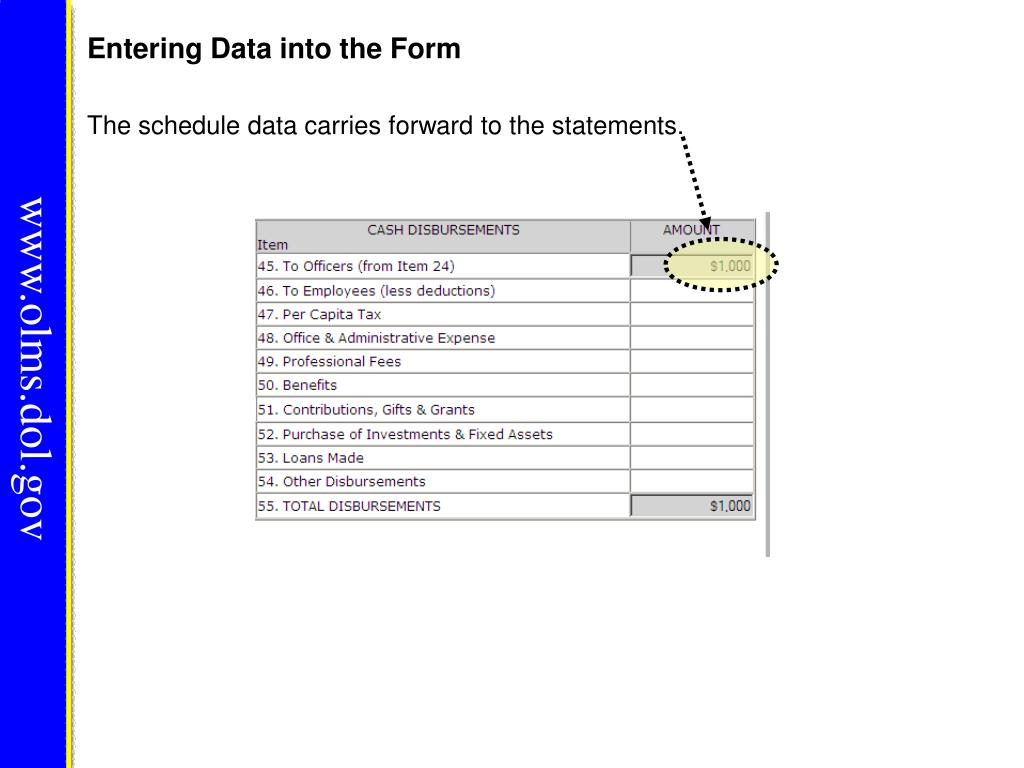 Entering Data into the Form