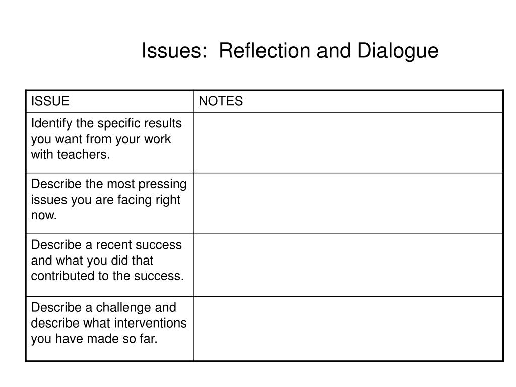 Issues:  Reflection and Dialogue