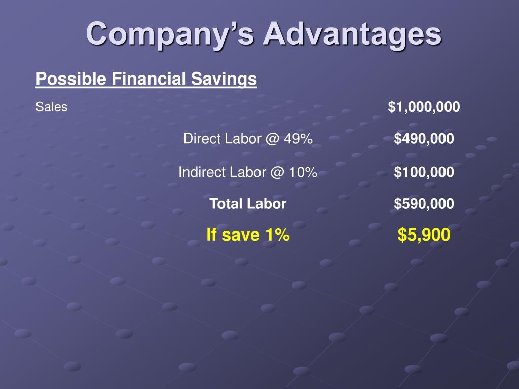 Company's Advantages