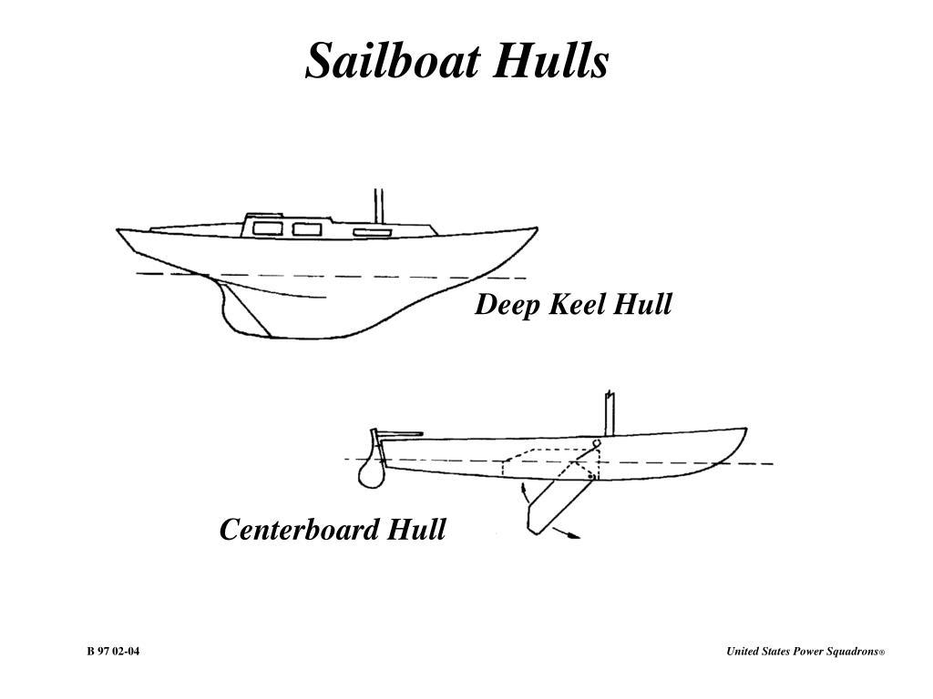 sailboat hulls l.