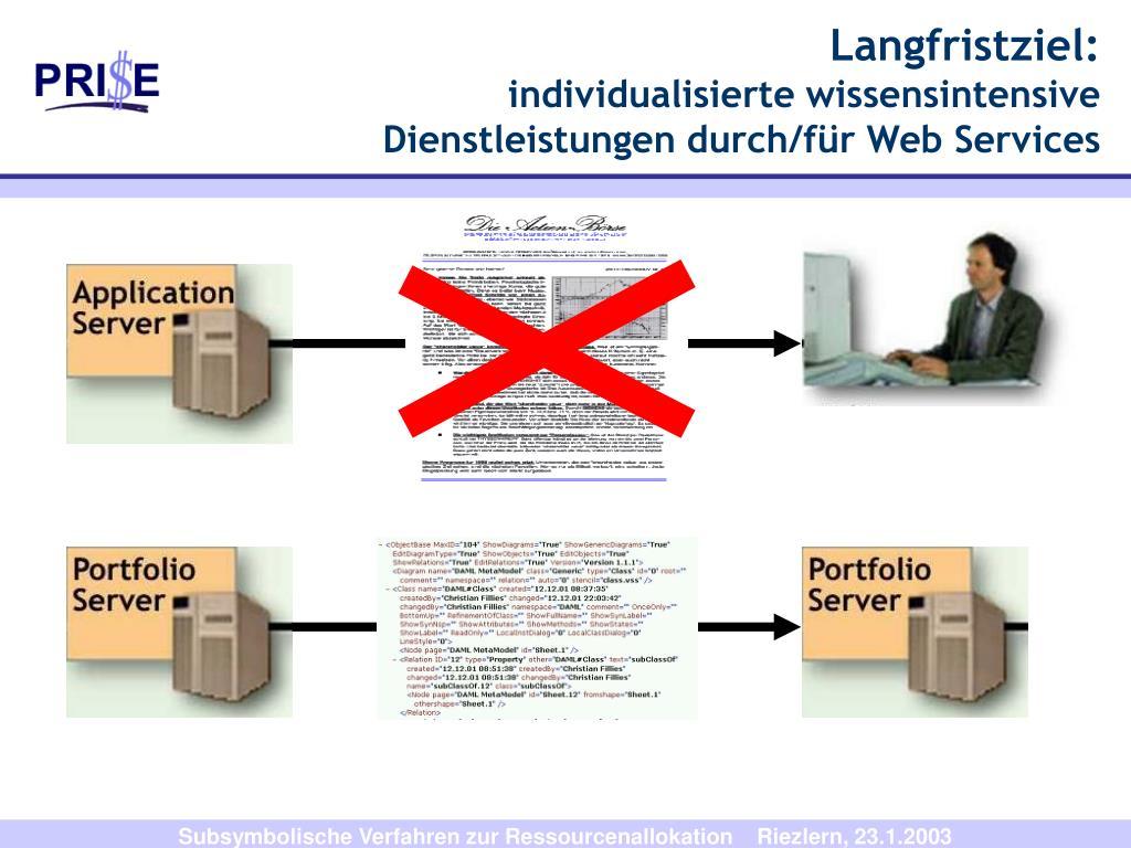 Langfristziel:
