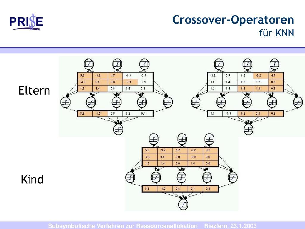 Crossover-Operatoren