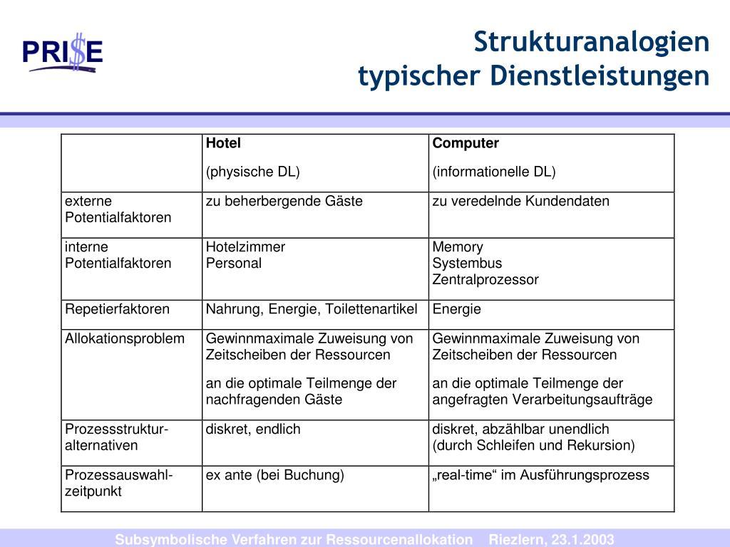 Strukturanalogien