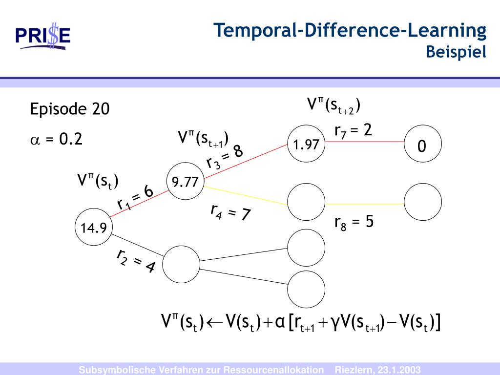 Temporal-Difference-Learning