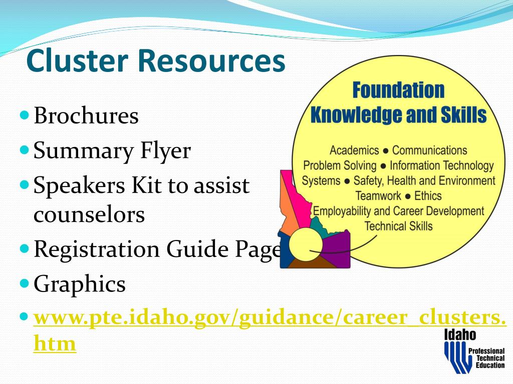 Cluster Resources