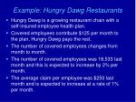 example hungry dawg restaurants
