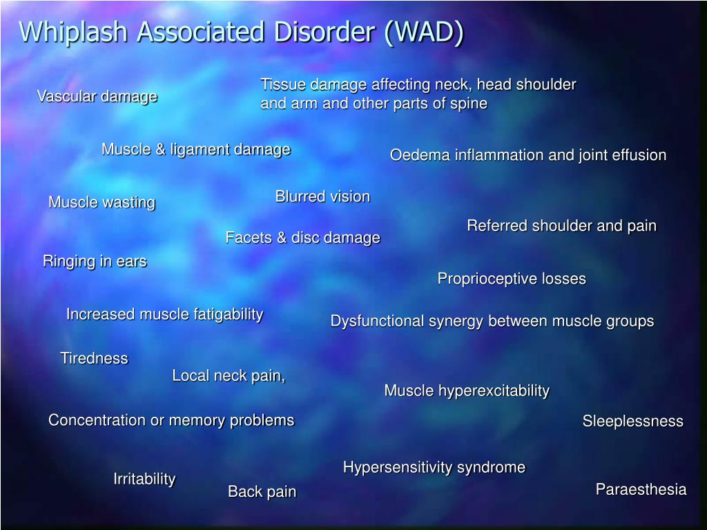 Whiplash Associated Disorder (WAD)