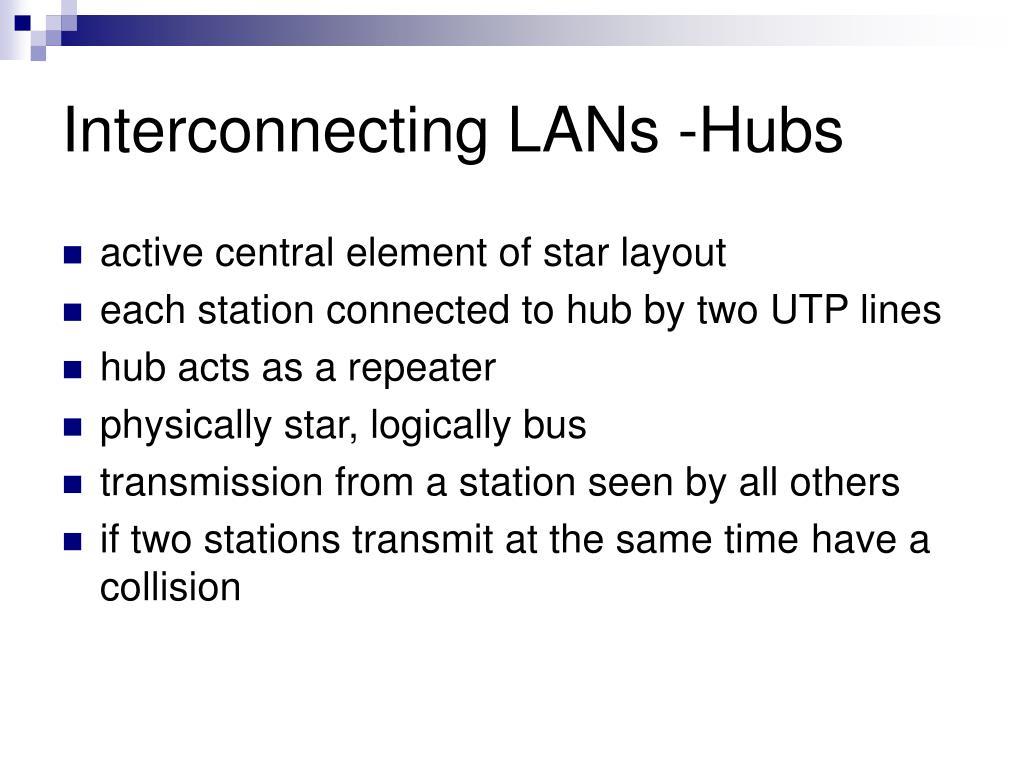 Interconnecting LANs -Hubs