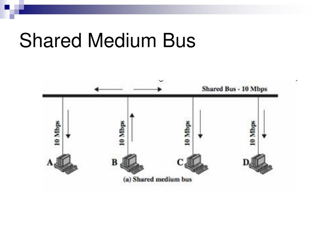 Shared Medium Bus