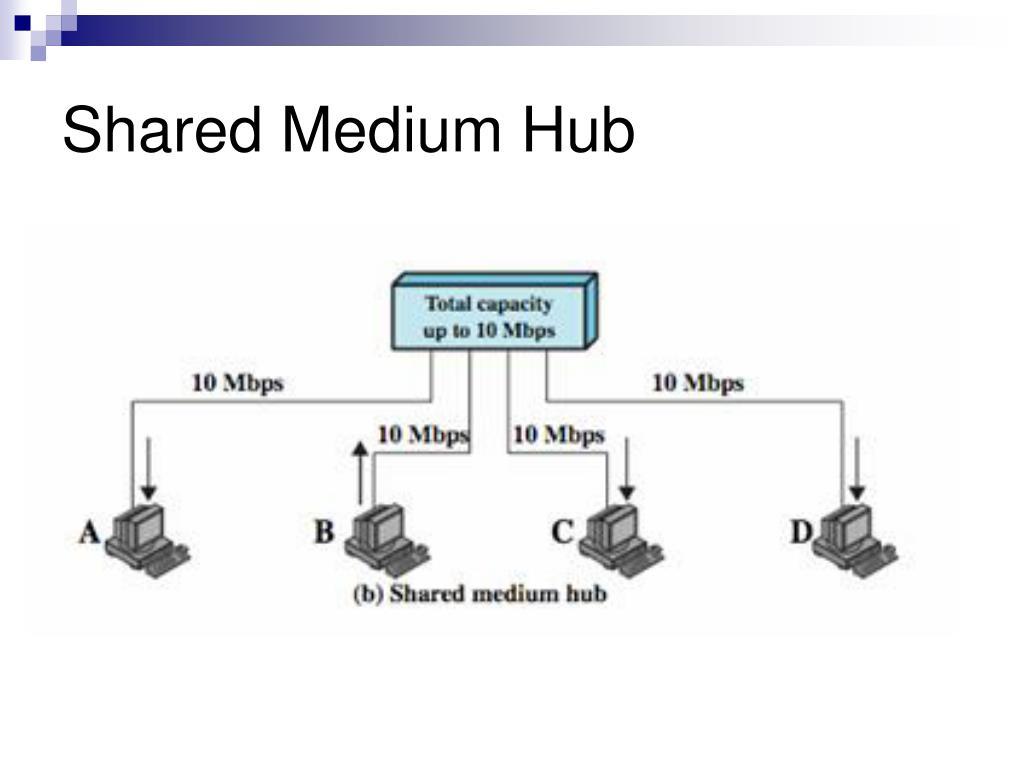 Shared Medium Hub
