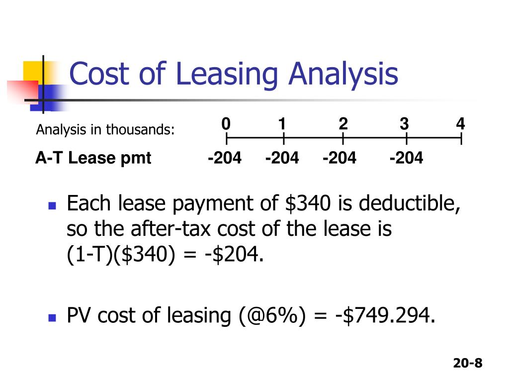Cost of Leasing Analysis