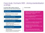 case study contracts sdk driving standardisation in btgs