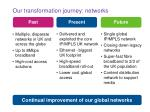 our transformation journey networks