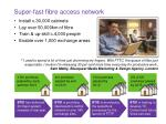 super fast fibre access network