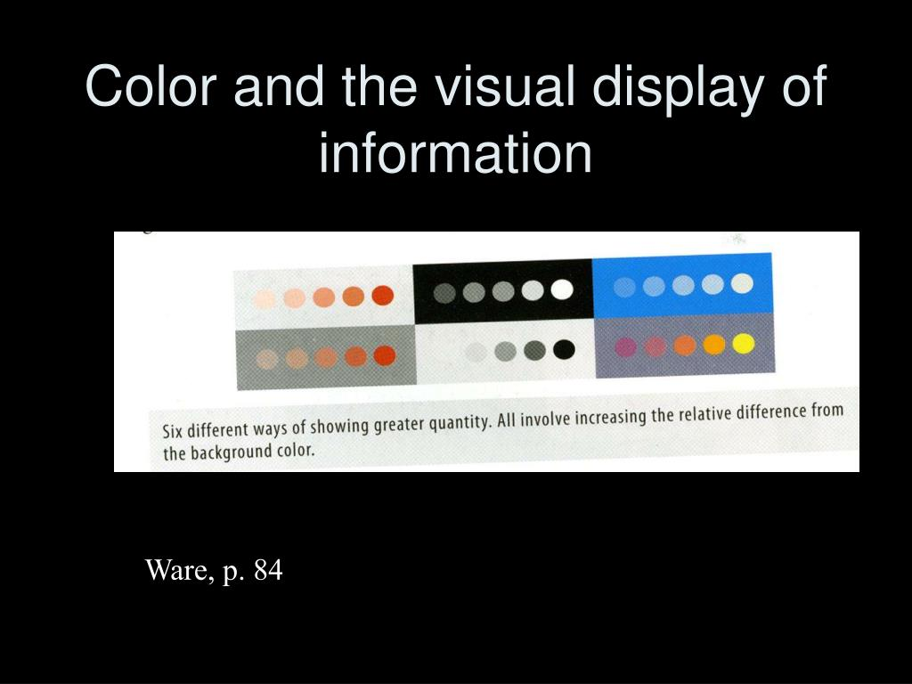 Color and the visual display of information