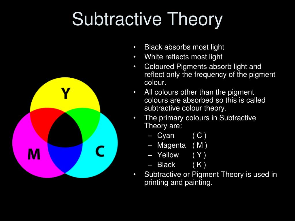 Subtractive Theory