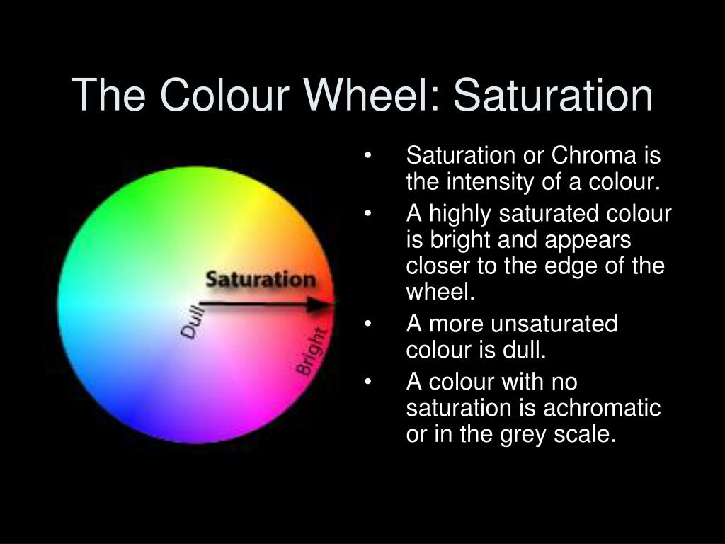 The Colour Wheel: Saturation